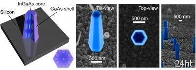 Нанолазеры теперь выращивают прямо на кремнии