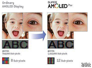 Samsung устранила недостатки экранов Super AMOLED
