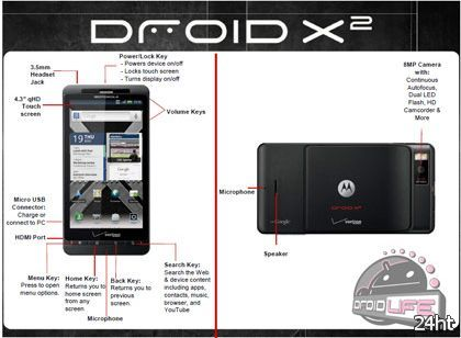 Смартфон Motorola Droid X2 будет представлен 26 мая?