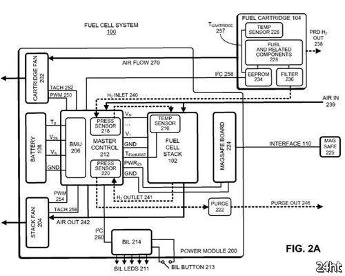 Apple планирует оснастить свои ноутбуки топливными источниками питания