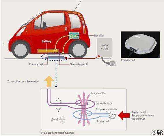 Nissan разрабатывает беспроводное зарядное устройство для электромобилей