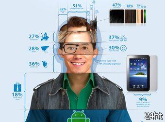 Составлен усредненный портрет пользователя Android