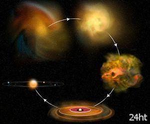 Газо-пылевое облако превращается в звезду