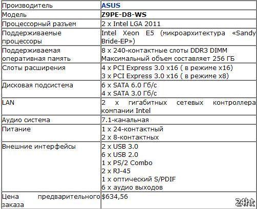 Материнская плата ASUS Z9PE-D8-WS доступна для предварительного заказа