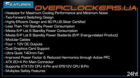 Zalman представила блок питания ZM750-HP Plus