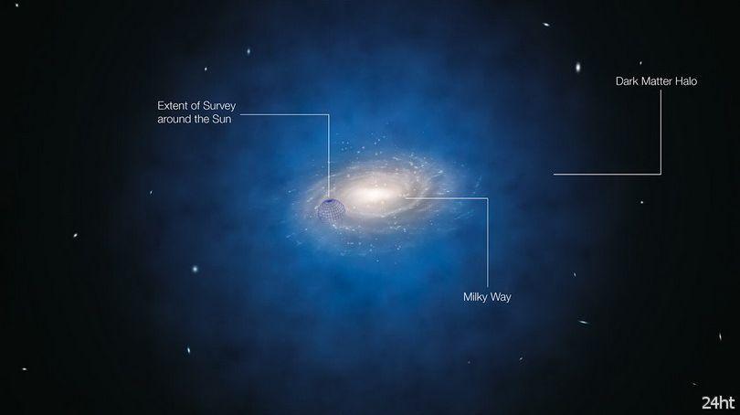Астрофизики «потеряли» всю темную материю, которая должна окружать Млечный Путь