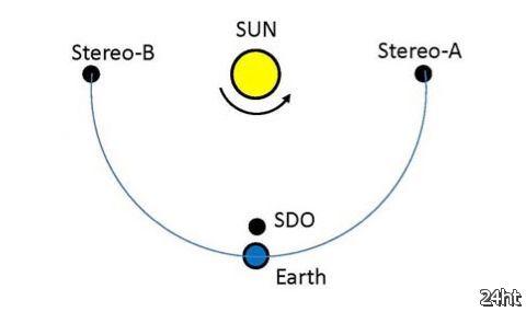 Астрономы нашли на Солнце неизвестный тип структуры