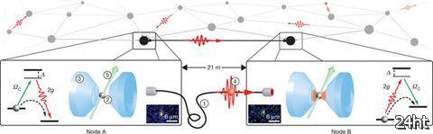 Физики впервые запутали атомы на разных сторонах улицы