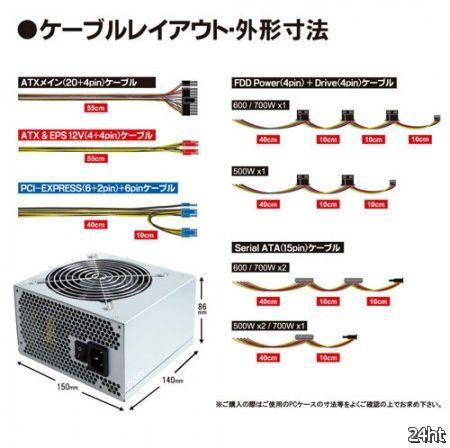 Scythe представила серию блоков питания Gouriki