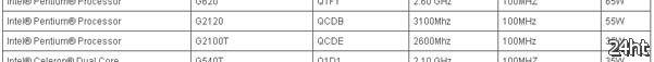 Процессоры Core i3 и Pentium (Ivy Bridge) выйдут в сентябре