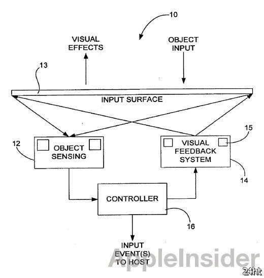 Apple получает патент на тачпад с динамической подсветкой (4 фото)