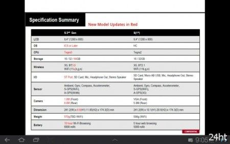 Просочились данные о планшете Sony Xperia на базе Tegra 3