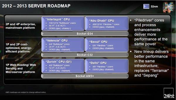 Серверные процессоры AMD Abu Dhabi запланированы на следующий месяц
