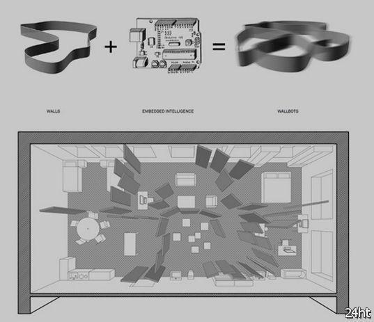 Стены-роботы автоматически подстраиваются к Вашему образу жизни