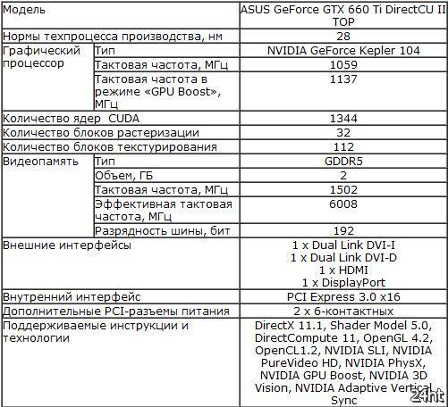 Тестирование видеокарты ASUS GeForce GTX 660 Ti DirectCU 2 TOP в играх и в бенчмарках 3DMark