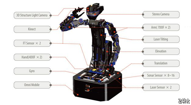 Корейский бытовой робот Ciros
