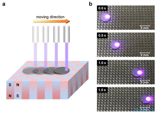 Магнито-лазерная левитация от японских инженеров