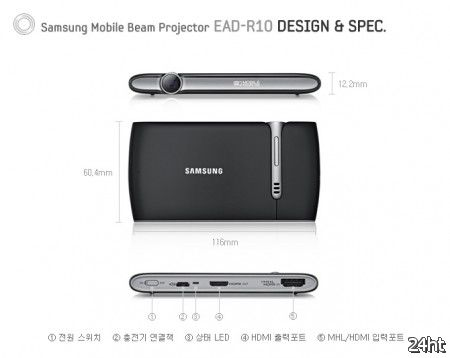 Samsung Mobile Beam Projector уже в продаже