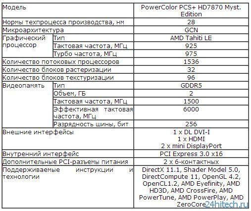 Тестирование видеокарты PowerColor PCS+ HD7870 Myst. Edition в современных играх