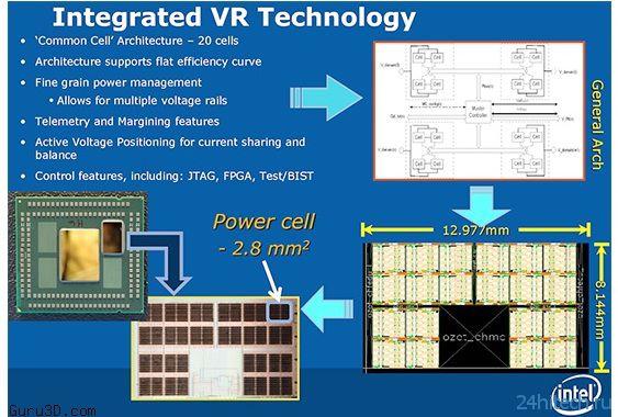 В процессорах Intel Haswell будет интегрирован модуль VRM