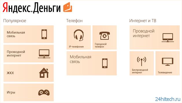 Яндекс.Деньги портировали на платформу Windows 8