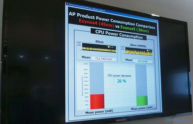 Imagination Technologies подтвердила использование PowerVR SGX 544 в Exynos 5 Octa