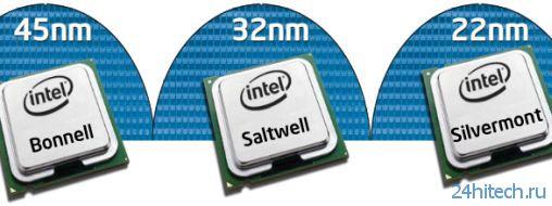 Анонс микроархитектуры Intel Silvermont состоится 6-ого мая