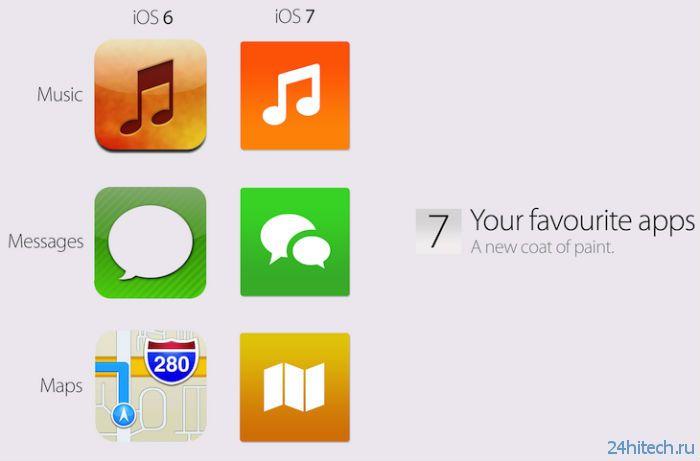 Джон Груббер: Apple не откажется в iOS 7 от закругленных углов