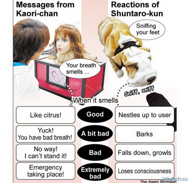 Роботы-нюхачи расскажут всю правду о вашем дыхании и запахе ваших носков
