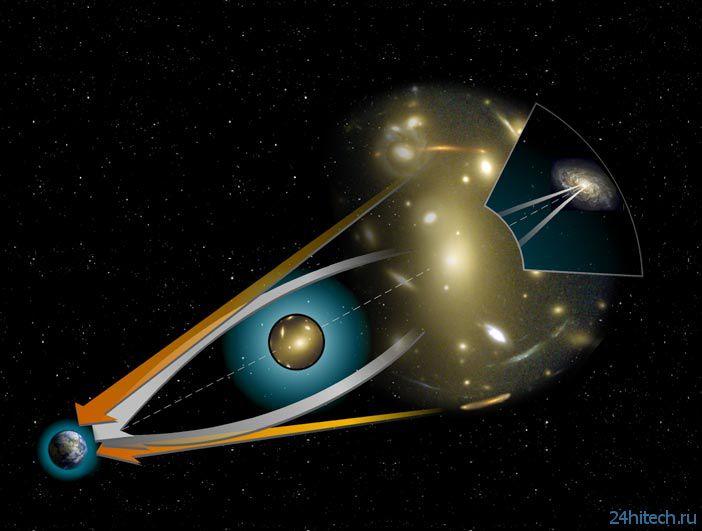Розыскиваются добровольцы для поиска космических миражей