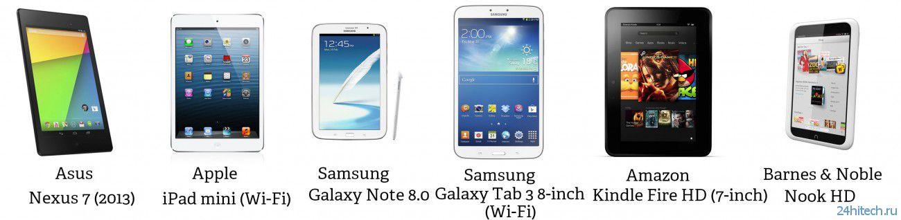 Новый Nexus 7: сравнение с iPad mini и другими лучшими мини-планшетами