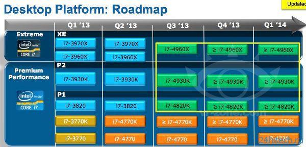 Процессоры серии Intel Core i7-4000 (Ivy Bridge-E) будут представлены до 11 сентября