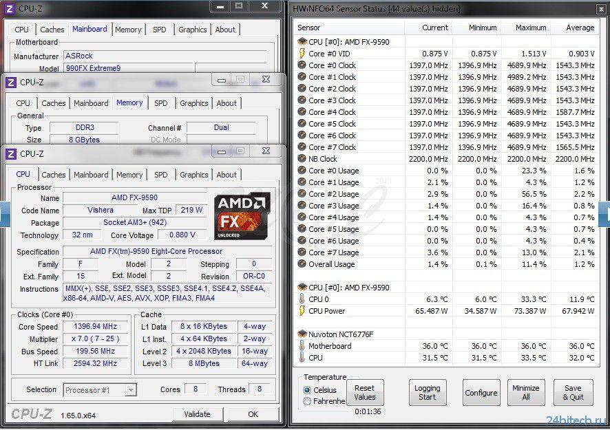 Результаты первых тестов нового флагманского процессора AMD