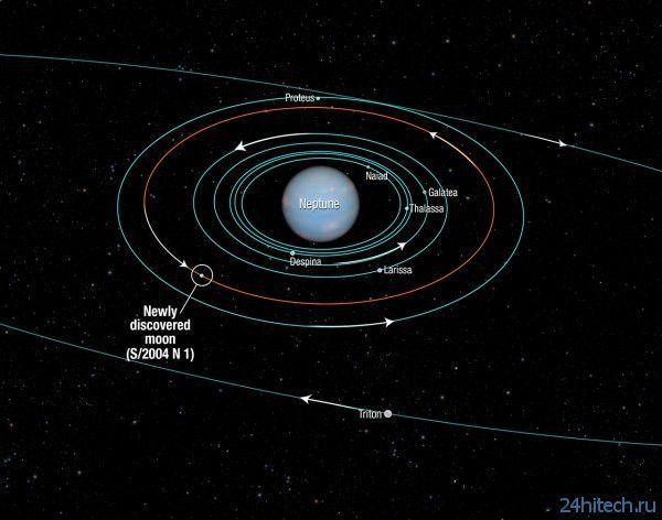 Телескоп Хаббл обнаружил новый спутник Нептуна