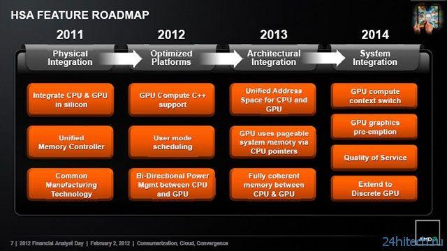 Digitimes: AMD готовит массовые поставки видеокарт на базе чипа Hawaii в октябре