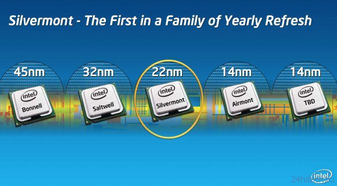 Процессоры Bay Trail-D появились в прайс-листе Intel