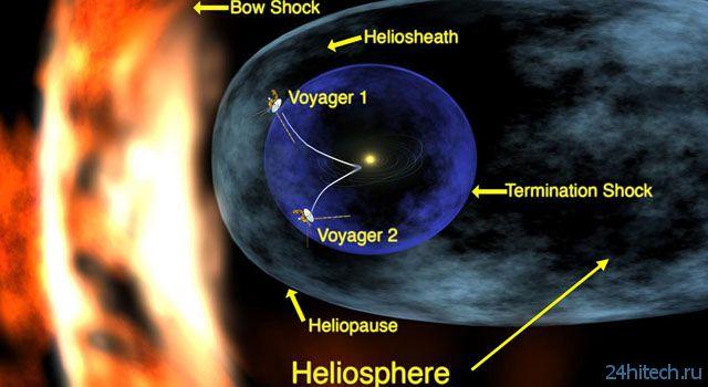5 фактов о космических зондах Voyager