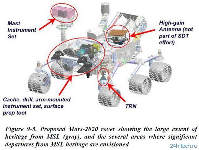 NASA рассказывает о новом марсоходе