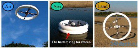 Квадроротор MuWa – на суше в воде и в воздухе