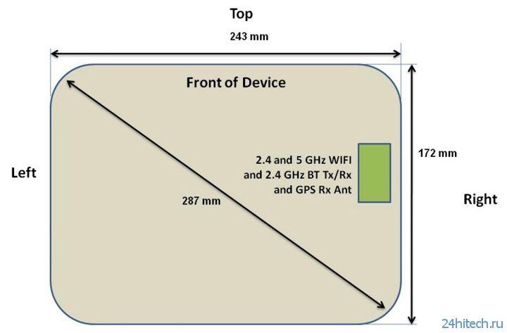 12-дюймовый планшет Samsung Galaxy Note обрастает подробностями