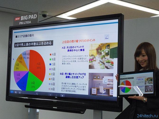 Sharp показала 15,6-дюймовый планшет на базе Core i5 и Windows 8.1 Pro за 00
