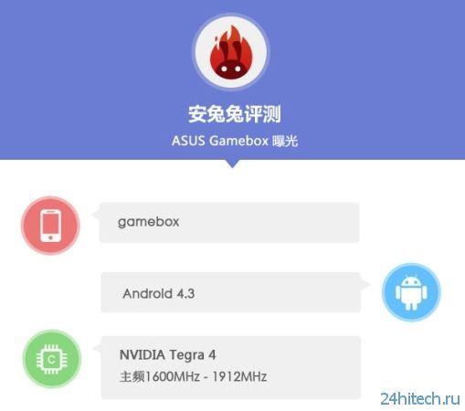 Игровое устройство Asus GameBox засветилось в тестах