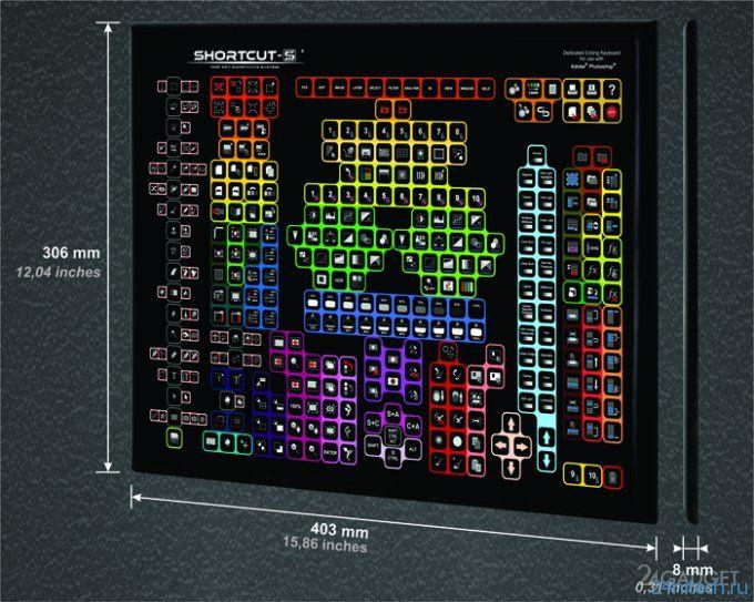 Клавиатура для работы в Photoshop (4 фото + видео)