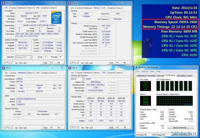 Модули оперативной памяти серии G.SKILL DDR3L RipJaws SO-DIMM разогнаны до частоты DDR3-2600 МГц