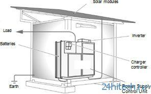 Panasonic представила энергонакопительный контейнер для районов без электричества