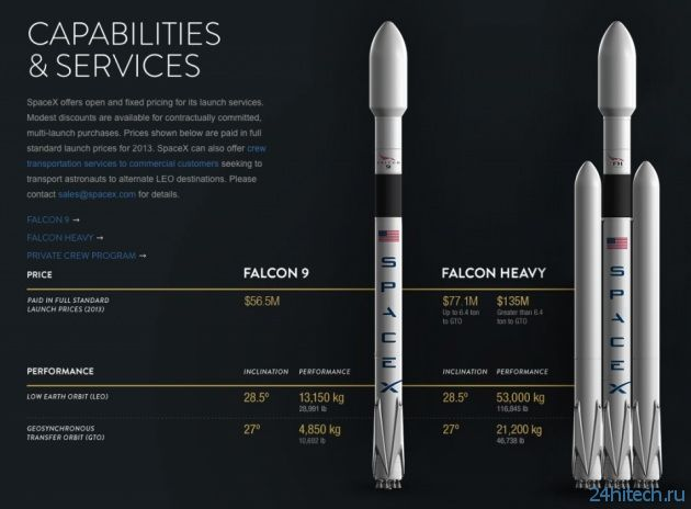 SpaceX готовит испытательный запуск сверхтяжёлой ракеты Falcon Heavy