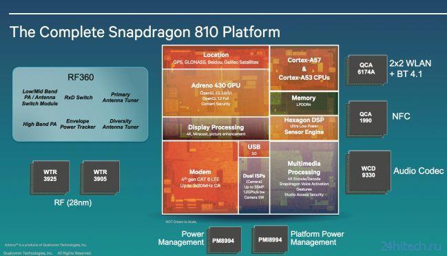Pantech может выпустить флагманский фаблет с процессором Snapdragon 810