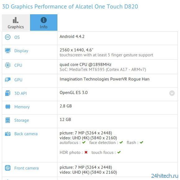 В смартфоне Alcatel One Touch D820 обнаружены QHD-экран и 8-ядерный процессор
