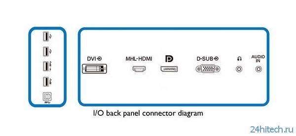 Philips вторгается на рынок мониторов формата 4К