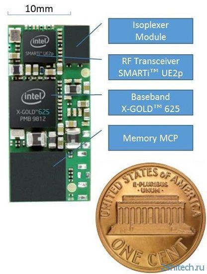 Intel создала самый маленький 3G-модем в мире